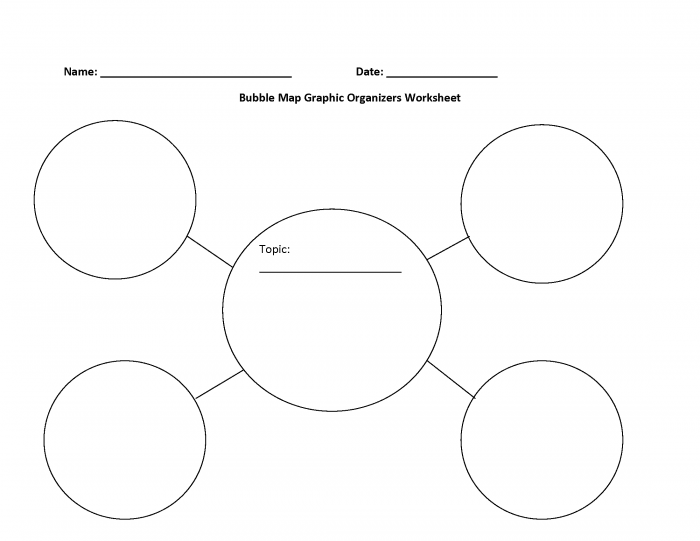 Graphic Organizer Template: Bubble Map Worksheets 99Worksheets