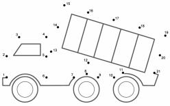 Dot To Dot Truck
