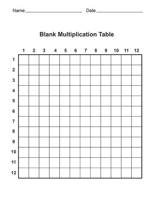 Free Blank Multiplication Tables Print Out