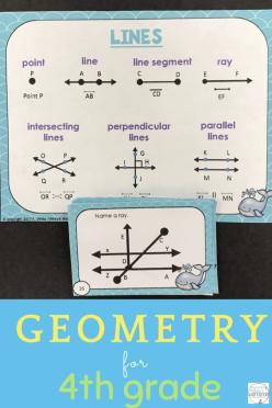 Glossary: Geometry Vocabulary: Lines.