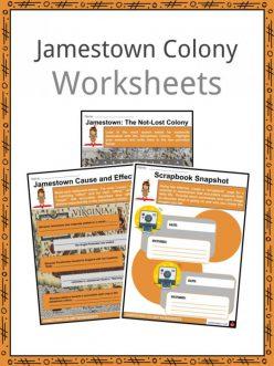Colonial America: Jamestown
