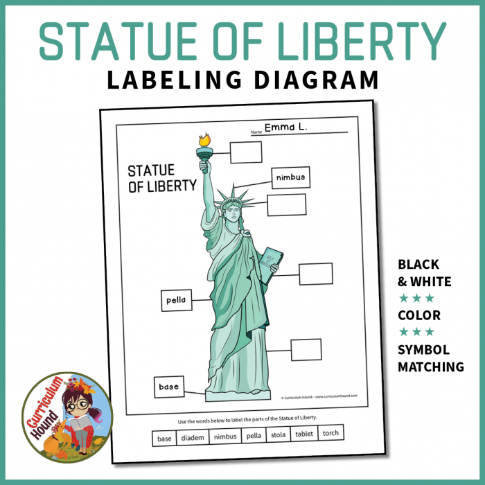 Label The Statue Of Liberty Diagram Activity  Symbol Matching