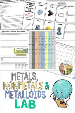 Physical Science Review: Properties Of Metal