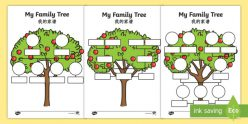 Learn Chinese: Label The Family Tree