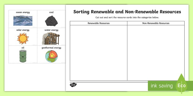 Renewable And Non Renewable Resources Sorting Worksheet  Worksheet