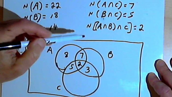 Solving Word Problems With Venn Diagrams  Part