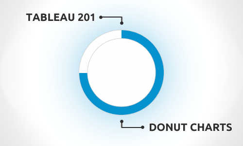 Tableau  How To Make Donut Charts