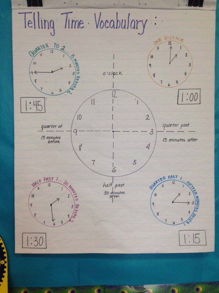Telling Time Nd Grade Vocabulary Visual I Created This Chart To