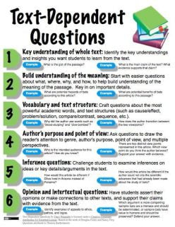 Text Dependent Questions For Independent Reading