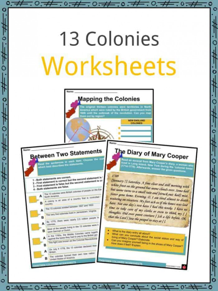 Thirteen Original Colonies Facts  Information   Worksheets