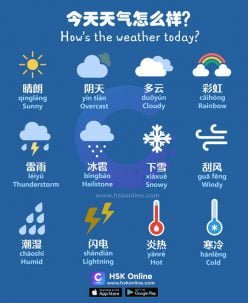 Learn Chinese: Write The Weather