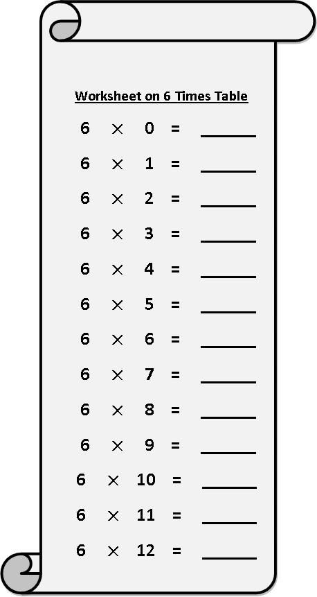 Worksheet On  Times Table