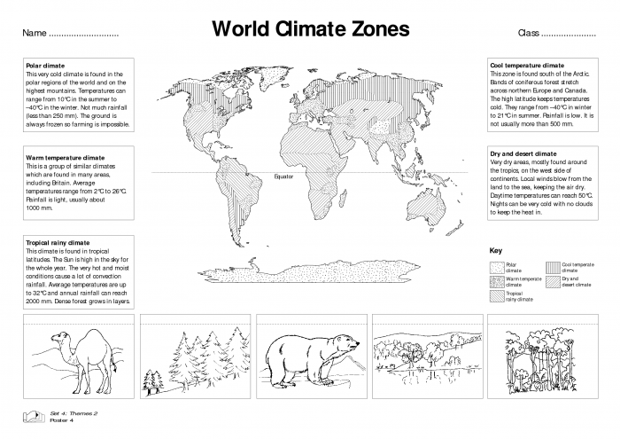 World Climate Zones For Kids Worksheets