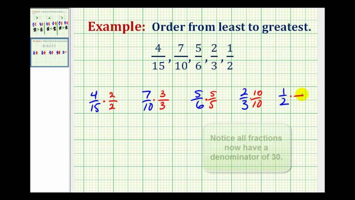 Example Ordering Fractions With Different Denominators From Least