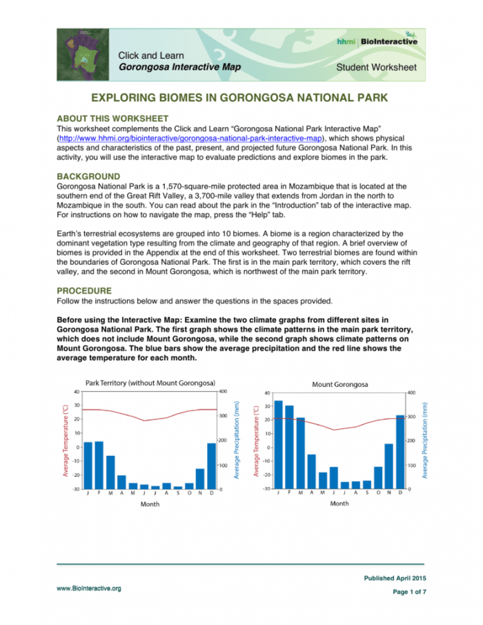 Exploring Biomes In Gorongosa National Park