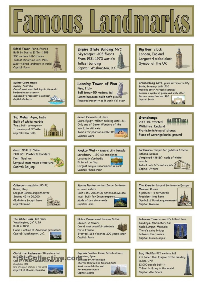 Famous Landmarks Speaking Cards