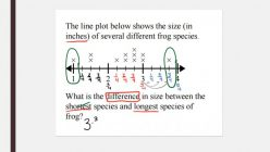 Interpreting Line Plots With Fractional Units