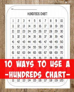 Hundreds Board Challenge #3