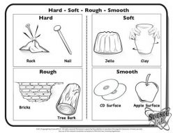 Rough Or Smooth, Hard Or Soft  How Does It Feel?