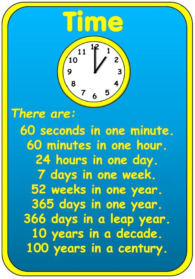 How Many Seconds In A Minute Or Minutes In An Hour Find Out With