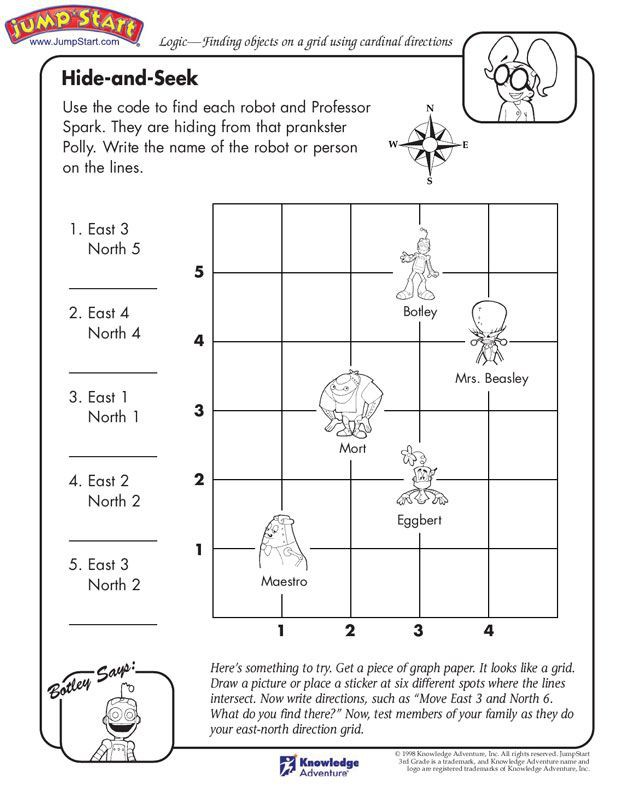 I Would Additionally Use This Cardinal Direction Worksheet In My