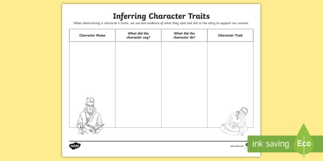 Inferring Character Traits Activity