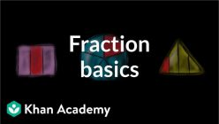 Fraction Fundamentals: Part Of A Whole