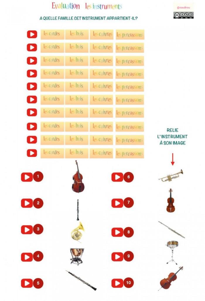 Les Instruments De Lorchestre Sons