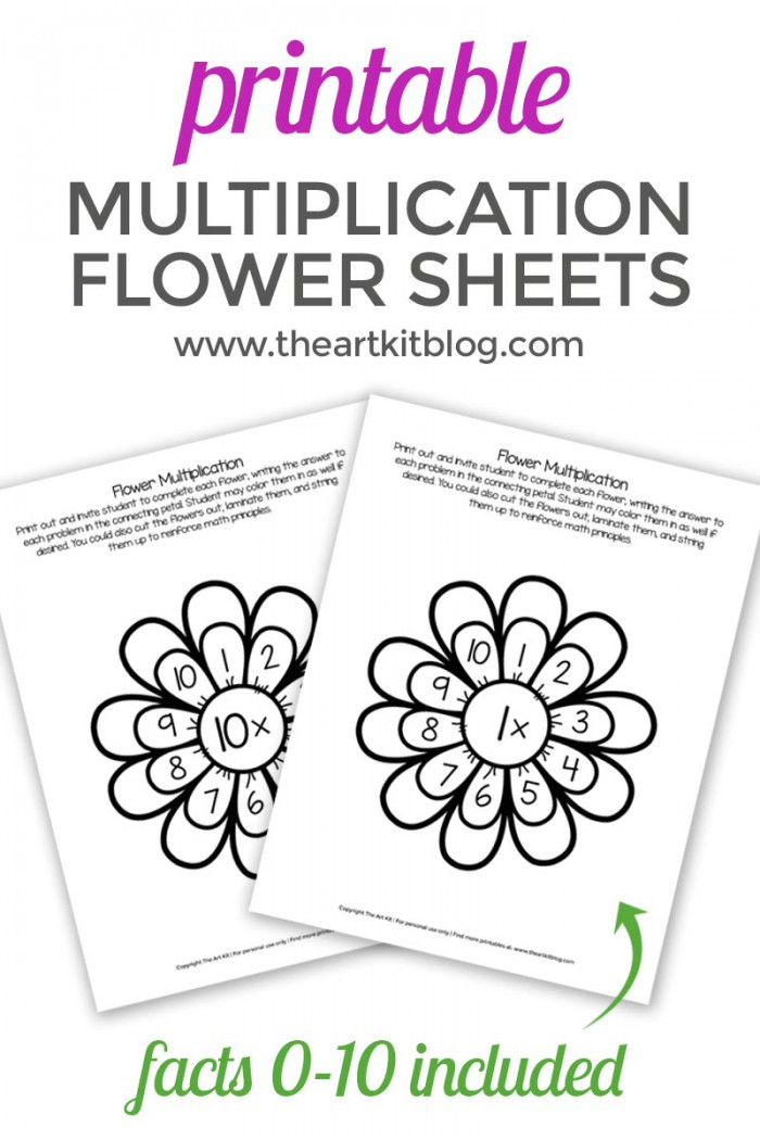 Montessori Multiplication Fun Math Kids Worksheet Waldorf Flower