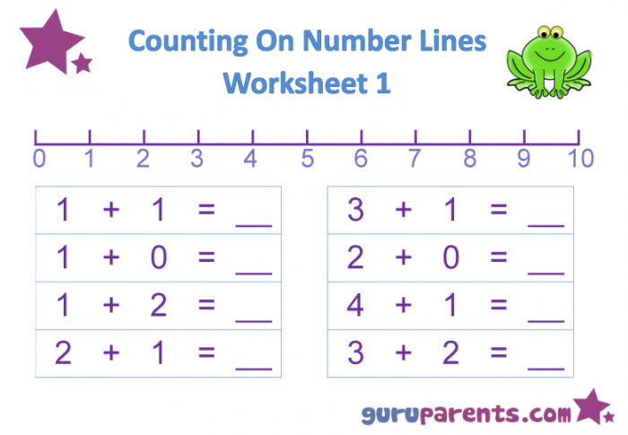 Multiplication Hop Along The Number Line Part One Worksheets