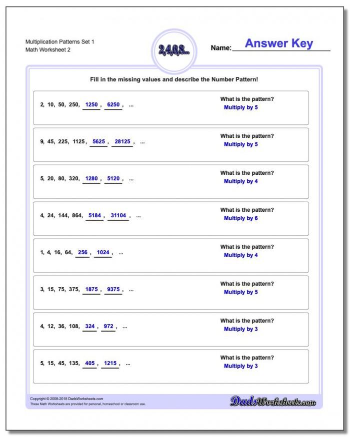 Multiplication Patterns