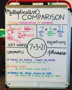 More Multiplication Comparisons