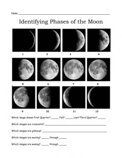 Identifying The Moon's Phases