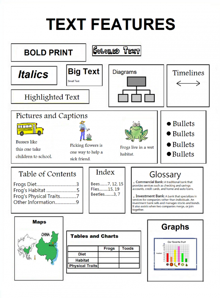 Nonfiction Text Features Assessment Monarch Butterfly By Printable