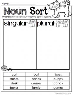 Get Into Grammar: Singular Or Plural Nouns?