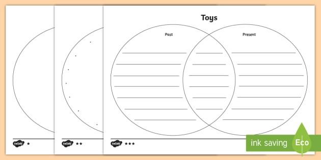 Nsw Toys Venn Diagram Differentiated Worksheet