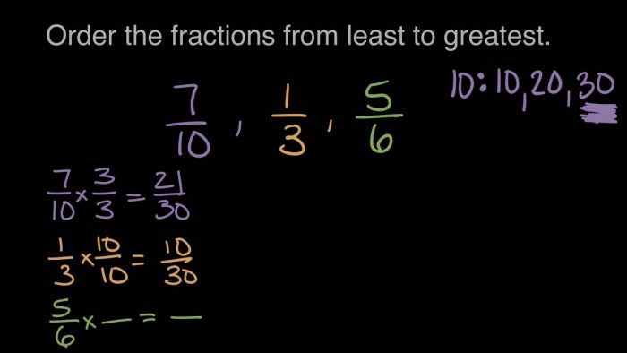 Ordering Fractions Video