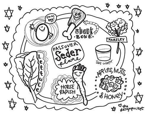 Passover Crafts Color Your Seder Plate Coloring Page Craft With