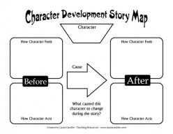 Develop A Story