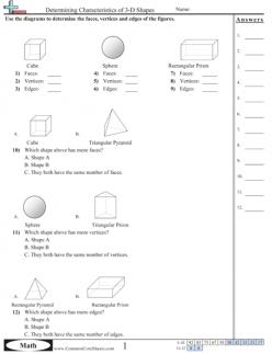 Characteristics Of Spheres