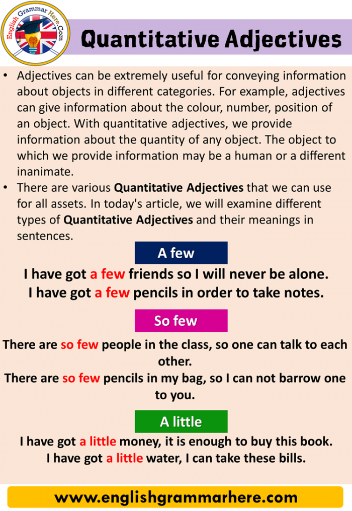 Quantitative Adjectives In English With Images