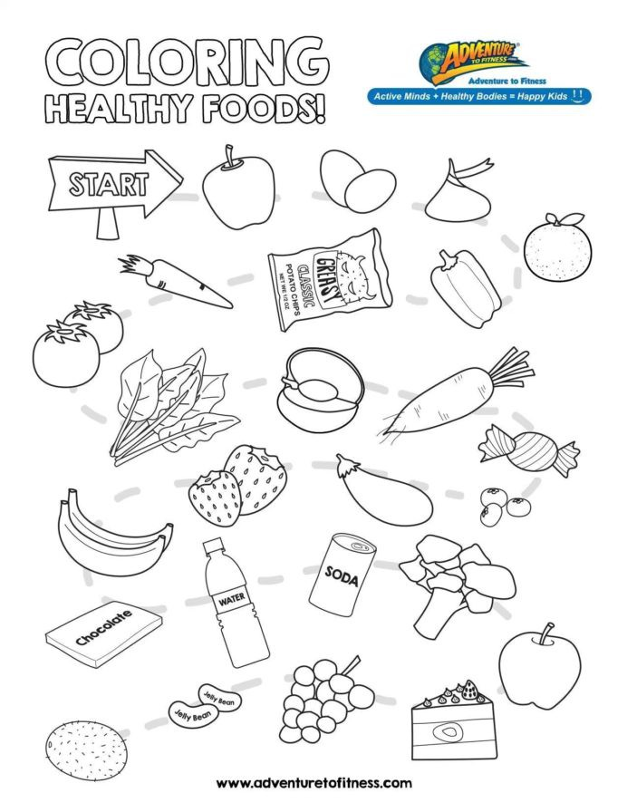 The Best Free Nutrition Coloring Images From Food Groups