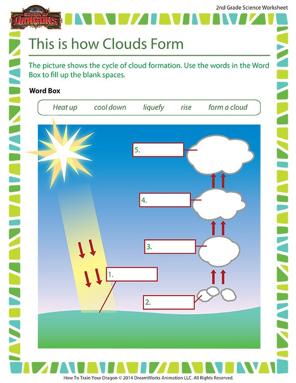 This Is How Clouds Form Worksheet  Water Cycle Nd Grade  Sod