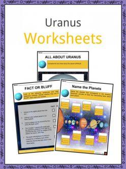 Know Your Planets: Uranus