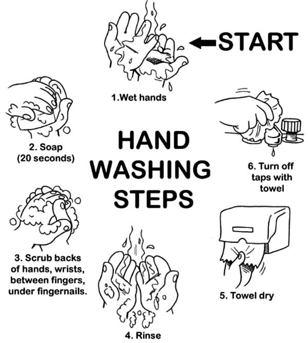 Washing Hands Coloring Pages