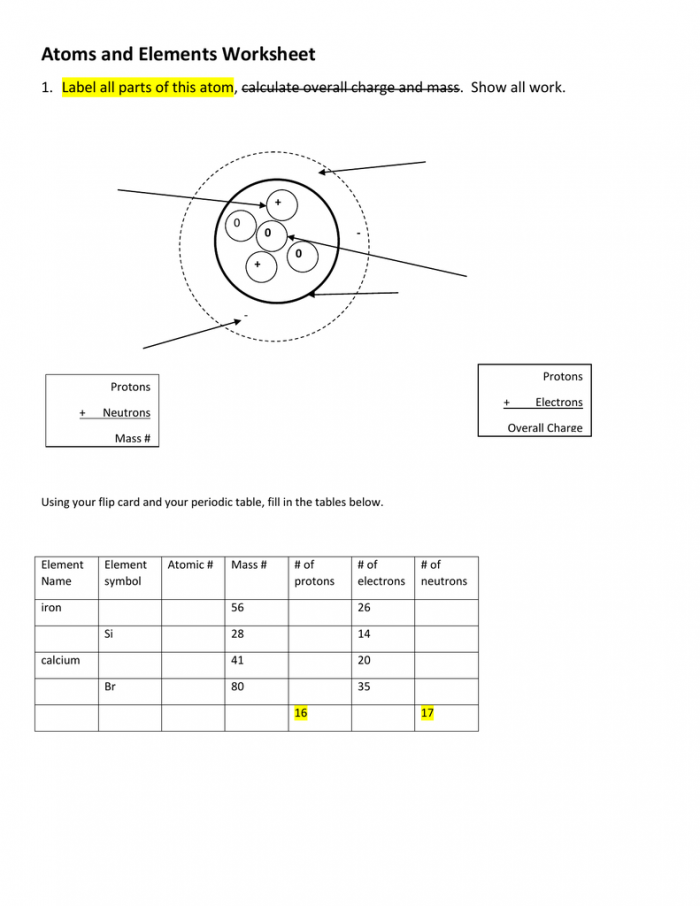 Atoms And Element Worksheet