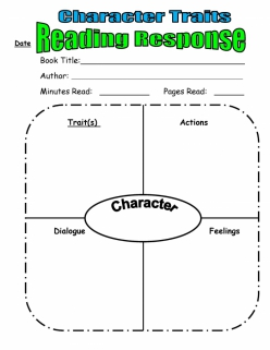 Dialogue And Actions To Show Character Traits