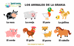 List Of Animals In Spanish