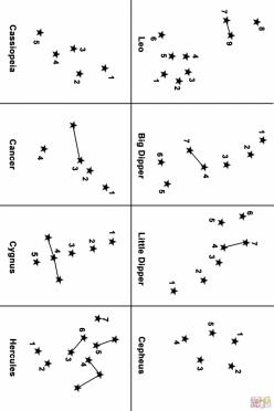 Constellation Chart