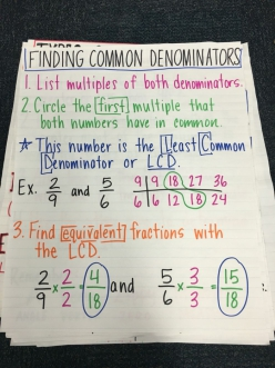 Two Methods For Finding Common Denominators